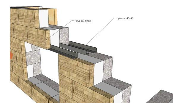 Строим дом из газобетона своими руками возведение стен