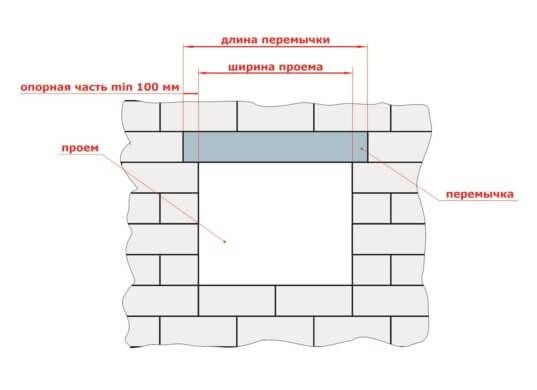 Финский дом из газобетона Каменные дома Jamera