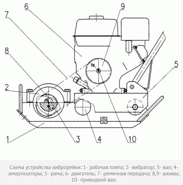 Как сделать электротрамбовщик