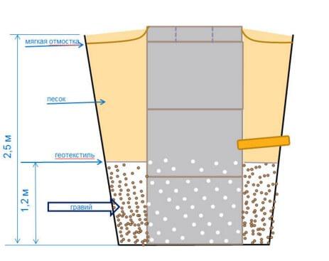 Герметизация швов пластиковых окон своими руками