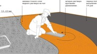 zalivka-betonn