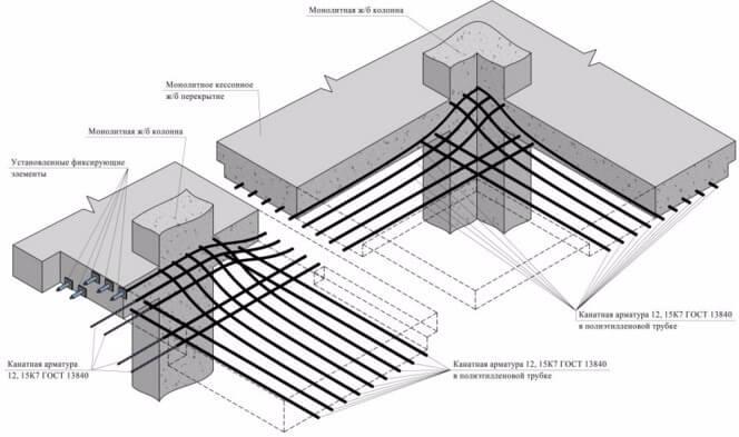 СНиП 5012383 Типовые нормы расхода цемента для