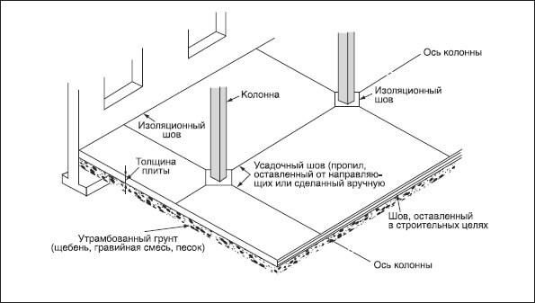 Почему промерзают стены в панельном доме