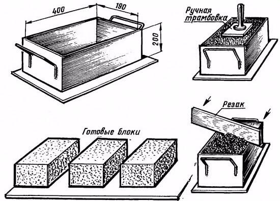 Блок контейнеры своими руками