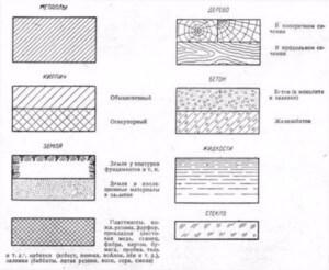 Инженерная графика  grafikasturu