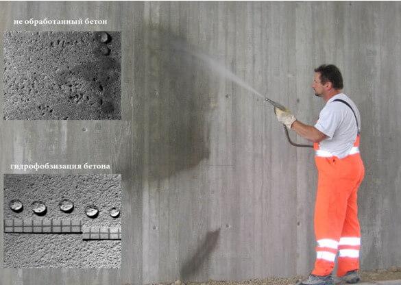 Пропитки для обработки бетона knauf бетоноконтакт сертификат