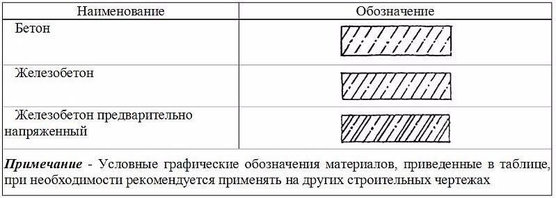 ГОСТ 23009-78 Конструкции и изделия бетонные и ...