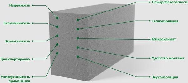 Изготовление геополимерного бетона марка бетон