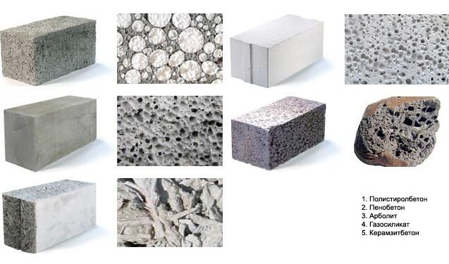 Облегченный бетон это утеплитель по бетону
