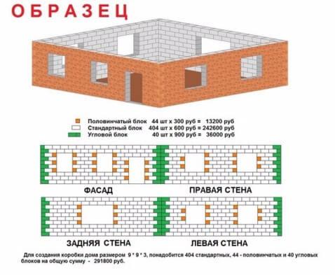 Сколько в м2 керамзитобетона купить бетон от ковальской в киеве