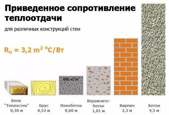 Керамзитобетон блоки минусы краска по бетону для пола износостойкая купить в леруа мерлен