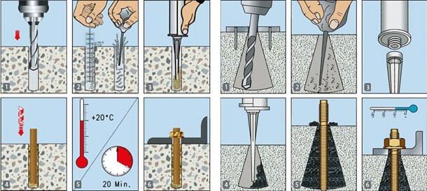 Хим бетон керамзитобетон блоки белгород