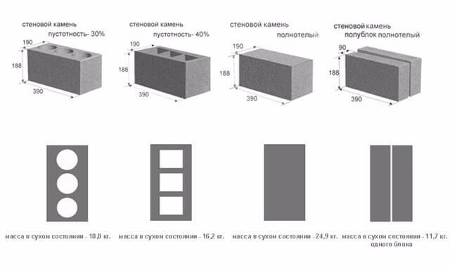 Керамзитобетон вес тольятти заказ бетона