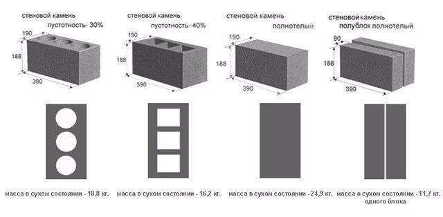 Керамзитобетон размер цитаты бетон