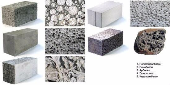 Вес ячеистого бетона смолы для бетона