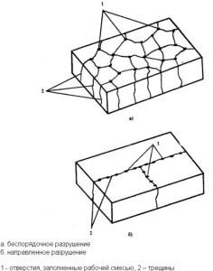 Как разломать бетон