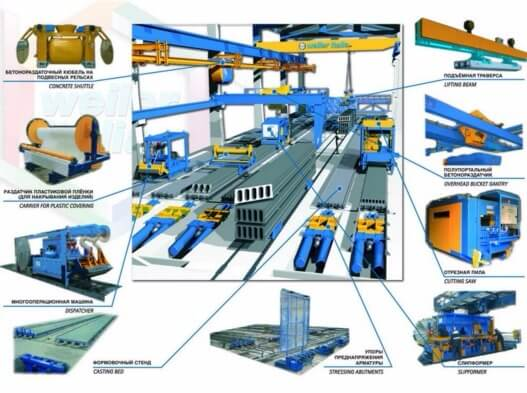Купить завод для производства бетона аша бетон