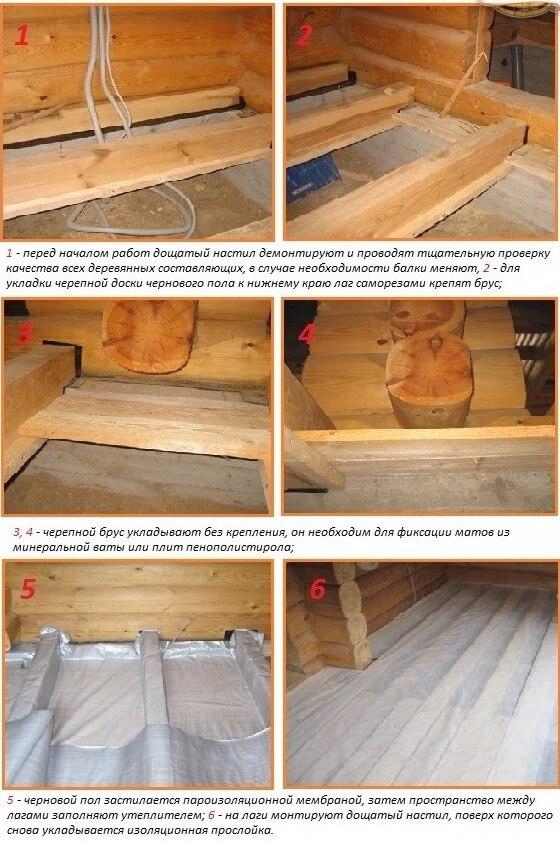 Залить пол в деревянном доме своими руками
