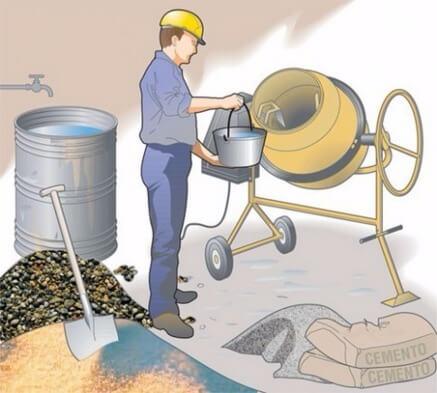 Бетонная смесь для перекрытий калькулятор плотности бетона
