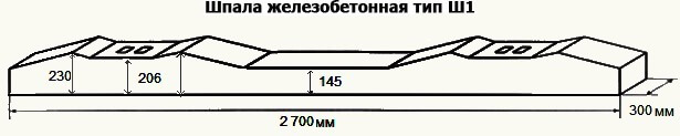 Размер шпалы железнодорожной железобетонной бу жб плиты дорожные