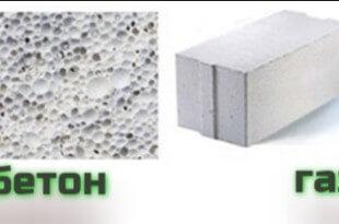 Укладка фибробетона технология ка бетон