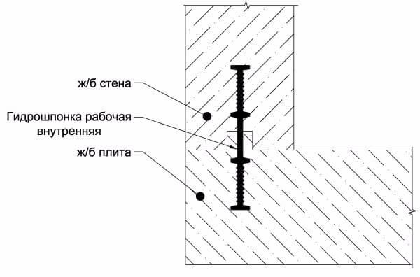 Укладка бетонной смеси без рабочего шва чиппинг бетона