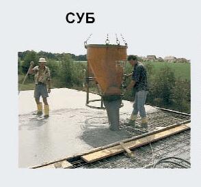 Самоуплотняющийся бетон состав обои бетон купить в екатеринбурге