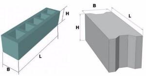 Виды блоков для фундамента